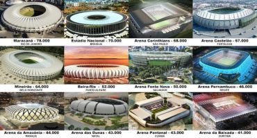 World Cup 2014 stadiums